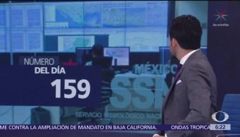 El número del día: 159