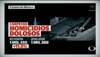 Foto: En Punto Accede Revisión Carpetas Investigación Denuncias Pgjcdmx 2 Julio 2019