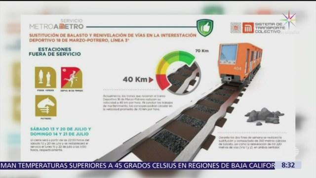 Realizan obras de rehabilitación en Línea 3 del Metro CDMX