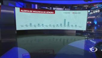 Foto: Alerta Género No Sirve Mucho Para Frenar Violencia Contra Mujeres