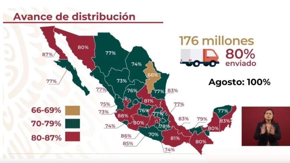 Foto: Gráfica que muestra el avance de la distribución de libros de texto grartuito, 15 agosto 2019