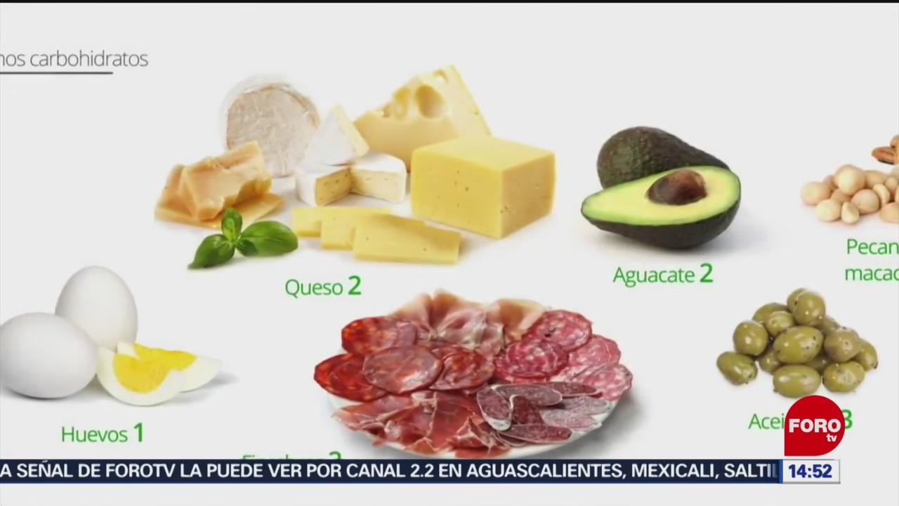 En que consiste la dieta del keto