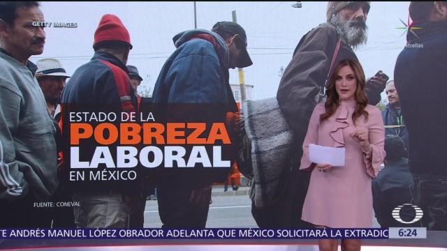 Estado de la pobreza laboral en México