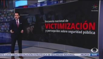 Encuesta Nacional de Victimización y Percepción sobre Seguridad Pública