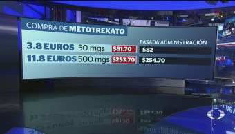 Foto: Gobierno Compra Unidades Metrotexato Francia 23 Septiembre 2019