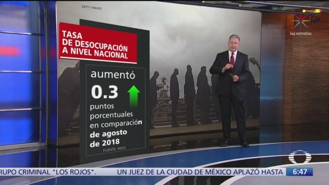 INEGI: Tasa de desempleo se ubicó en 3.6% en agosto