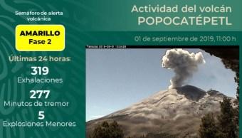 Foto: Desde hoy por la mañana y al momento de este reporte se observa el volcán con emisión de gases volcánicos y ceniza que se dispersan al noroeste, 1 de septiembre de 2019 (Twitter @CNPC_MX)