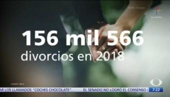 En 2018 se registraron 156 mil 556 divorcios en todo el país