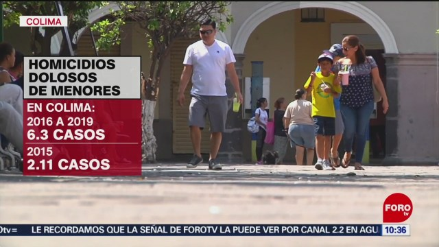 FOTO:Colima ocupa el primer lugar en desaparición de menores, 9 noviembre 2019