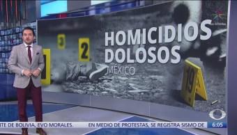 En 2018 se registraron más de 36 mil homicidios dolosos