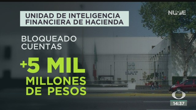 FOTO: Hacienda ha bloqueado cuentas por más 5 mil mdp