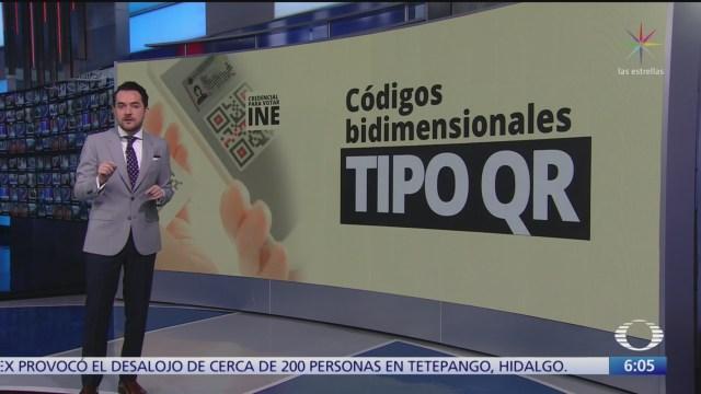 INE aprueba presupuesto para el año fiscal 2020