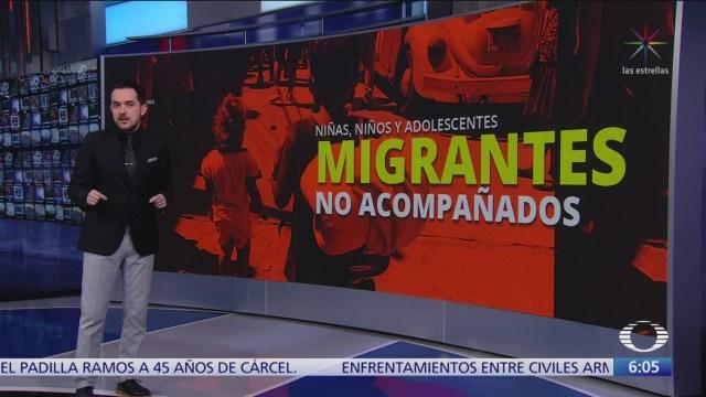 INM da informe sobre situación de niños migrantes