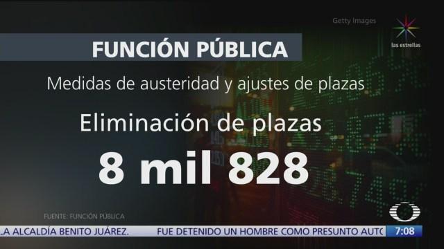 Foto: SFP Reporta Ahorros Por 11 Mil Mdp Por Medidas Austeridad,