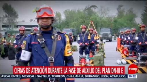 Foto: Sedena Atendió Emergencias Fase Auxilio Plan DNIIIE 10 Diciembre 2019