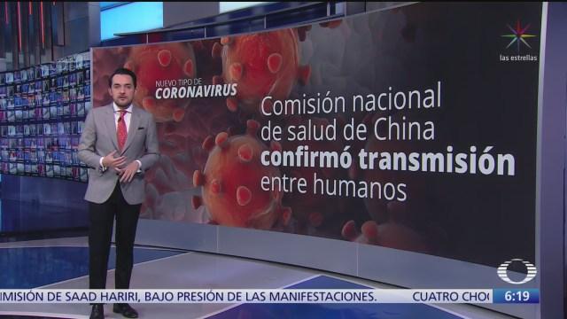 comision de salud de china confirma transmision del nuevo tipo de coronavirus