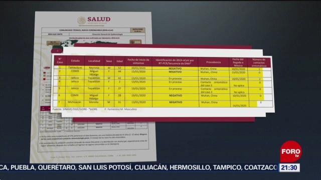 Foto: Coronavirus Cdmx Michoacán Descartados Permanecen Casos Jalisco 24 Enero 2020