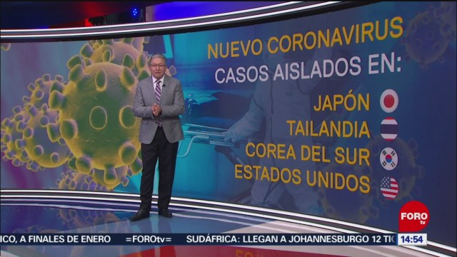 FOTO: donde surgio el coronavirus