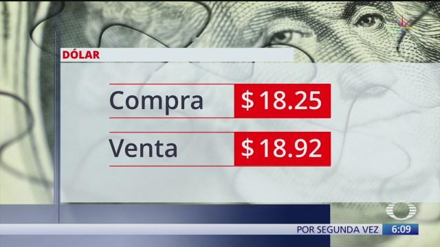 el dolar se vendio en 18 92 pesos