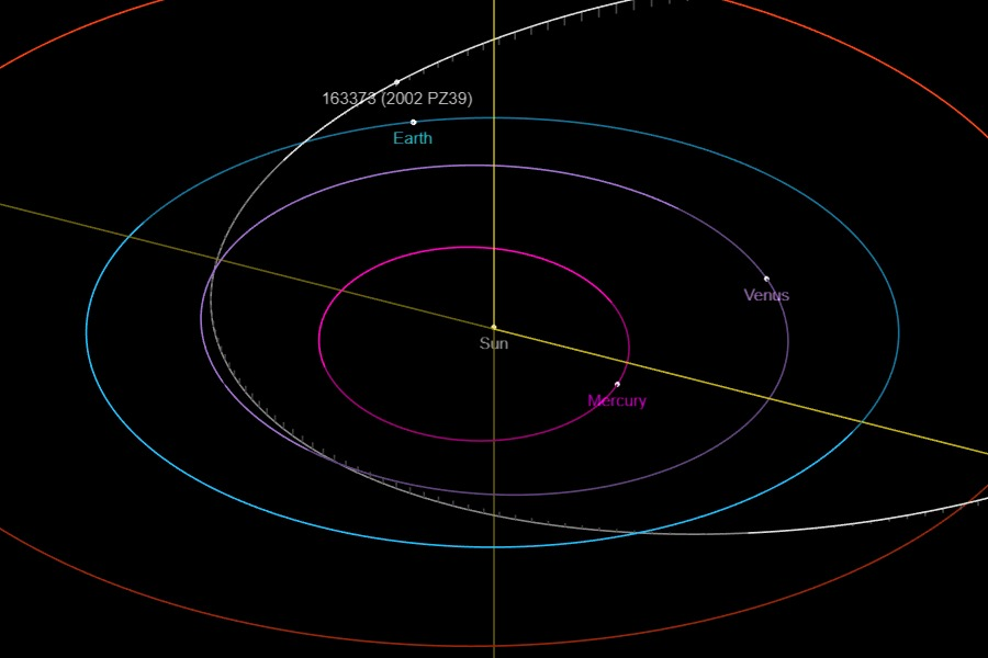El asteroide cuenta con un diámetro de entre 440 y 990 metros y fue descubierto en 1995, (NASA)