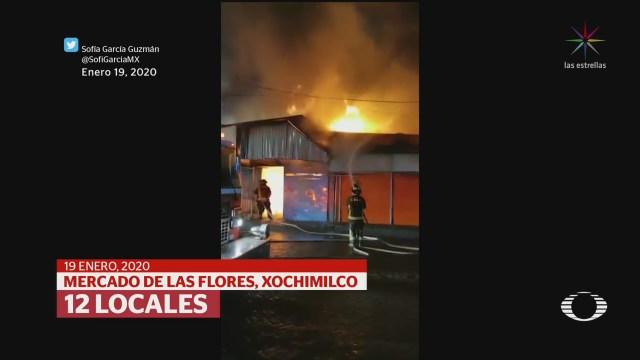 Foto: Incendios Mercados Cdmx Investigación 20 Enero 2020
