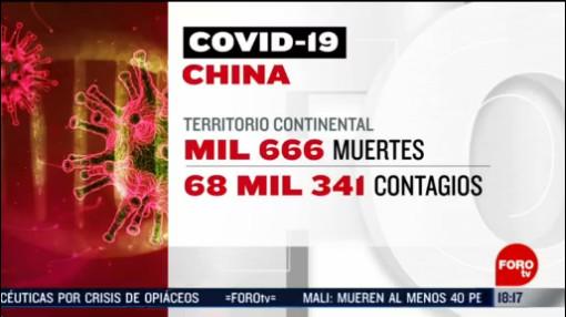 FOTO: 15 Febrero 2020, ascienden a 1666 los muertos por coronavirus
