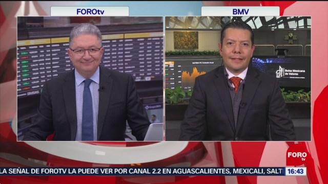 FOTO: bolsa mexicana avanza tras anuncios de china contra coronavirus