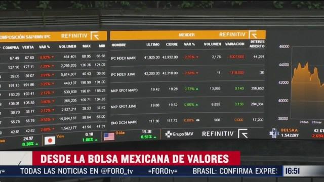 FOTO: bolsa mexicana y peso se hunden por temor a coronavirus