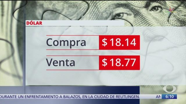 el dolar se vendio en 18 77 en la cdmx