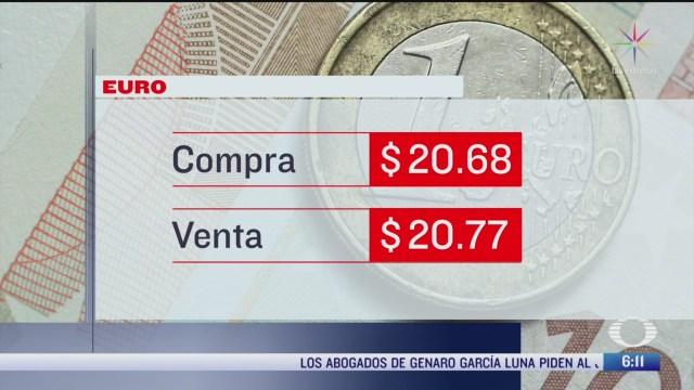 El dólar se vendió en $19.16 en la CDMX