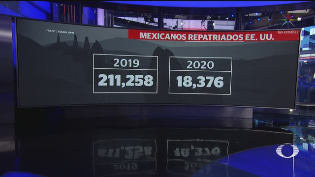 Foto: Marcelo Ebrard Informa Flujo Migratorio Eeuu 12 Febrero 2020