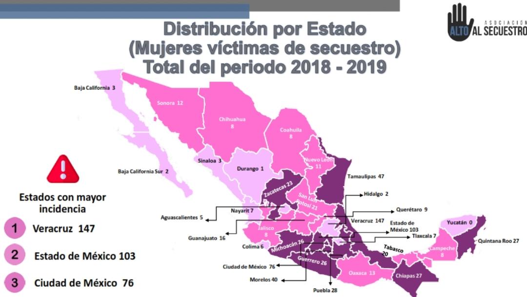 IMAGEN Secuestros de mujeres crecieron en 2019, en México (Twitter @altoalsecuestro)