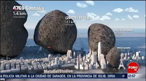 cientificos hacen comparativo de asteroides con dimensiones de la tierra