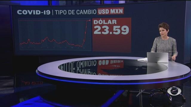Foto: Dólar Hoy Tipo de Cambio Jueves 19 Marzo 19 Marzo 2020