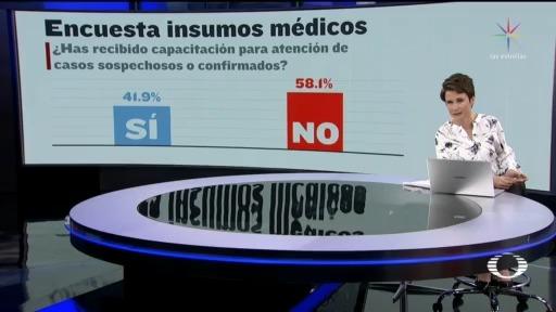Foto: Coronavirus Instituciones Salud Advierten Falta Insumos 31 Marzo 2020
