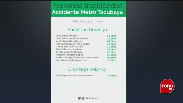 Foto: Lista Lesionados Trasladados Choque Trenes Metro Tacubaya 10 Marzo 2020