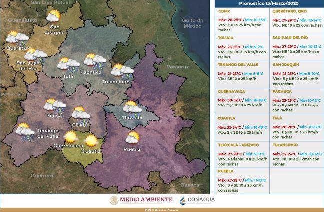 Foto: Pronóstico meteorológico para este domingo 14 de marzo 2020
