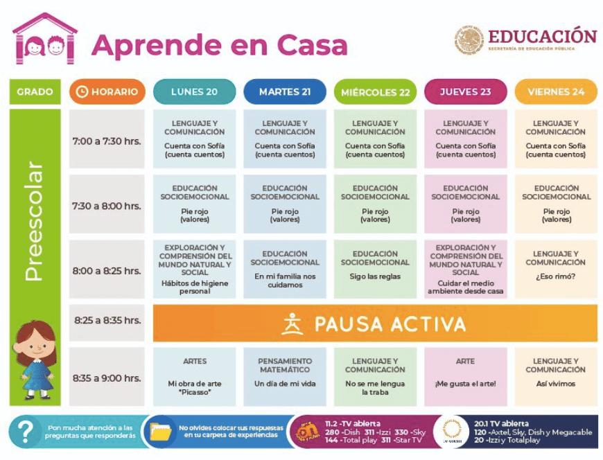 Foto Cuáles son los horarios de las clases de primaria y secundaria por televisión 20 abril 2020