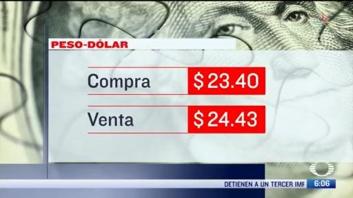el dolar se vende en 24 43 en cdmx