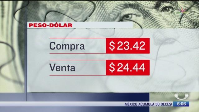 el dolar se vende en 24 44 en cdmx