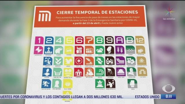 estaciones del metro cdxm cerradas por contingencia