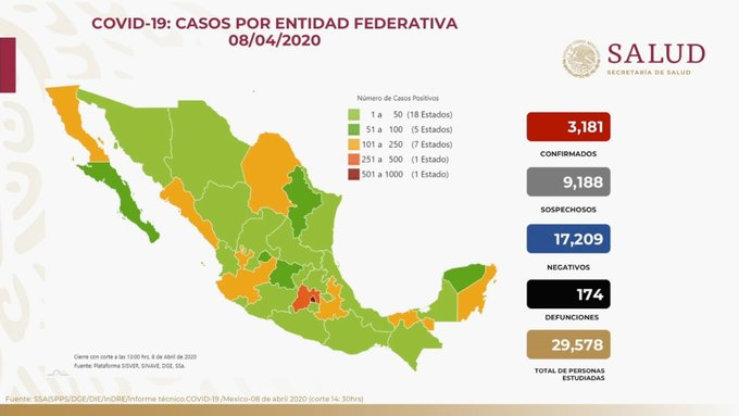 coronavirus mexico 8 abril 2020