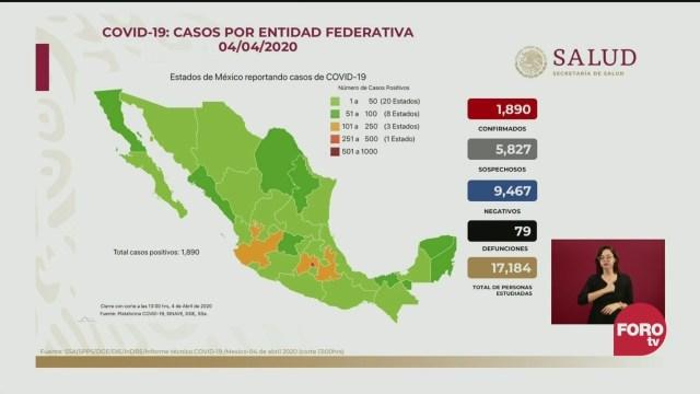 FOTO: 4 de abril 2020, mexico suma 1890 casos confirmados y 79 muertes por coronavirus