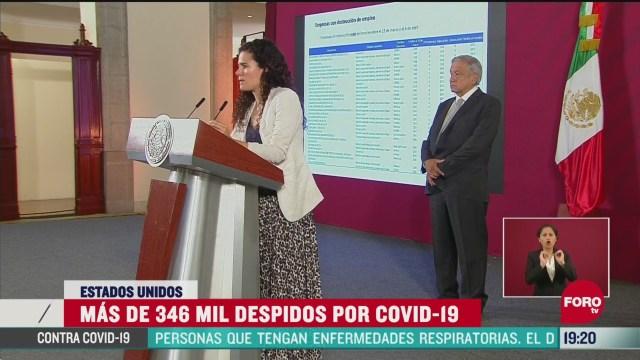 Foto: Coronavirus México Suma 346 Mil Trabajadores Despedidos Pandemia Covid19 8 Abril 2020
