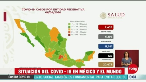 Foto: Coronavirus Conferencia Suman 125 muertos México 2439 contagios 6 Abril 2020
