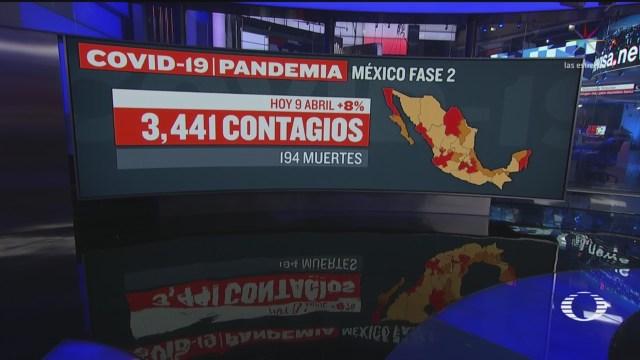 Foto: Coronavirus Suman 194 Muertos Coronavirus México 9 Abril 2020 9 Abril 2020