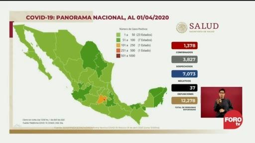Foto: Suman 37 Muertos Por Coronavirus Y 1,378 Casos Confirmados En México 1 Abril 2020