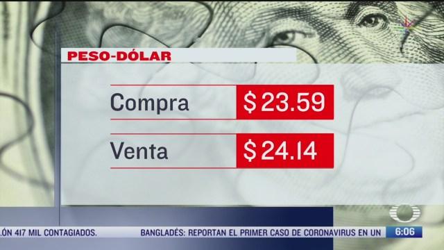 El dólar se vendió en $24.14 en la CDMX