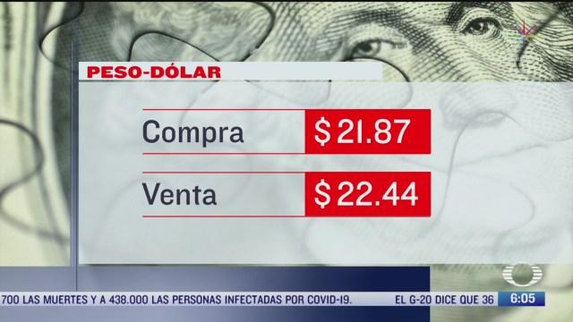 El dólar se vendió en $22.51 en la CDMX