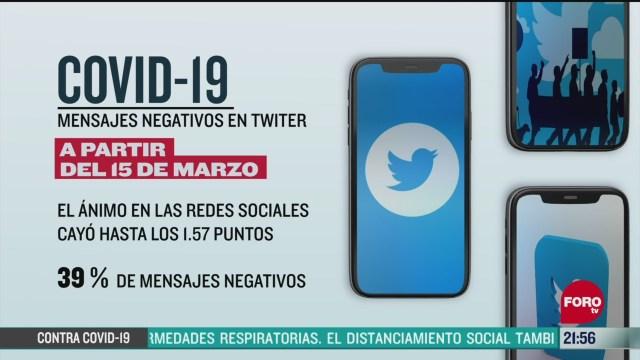 Foto: animo en redes sociales cayo por coronavirus inegi 7 Mayo 2020
